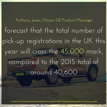 forecast that the total number of pick-up registrations in the UK this year will cross the 45,000 mark, compared to the 2015 total of around 40,600